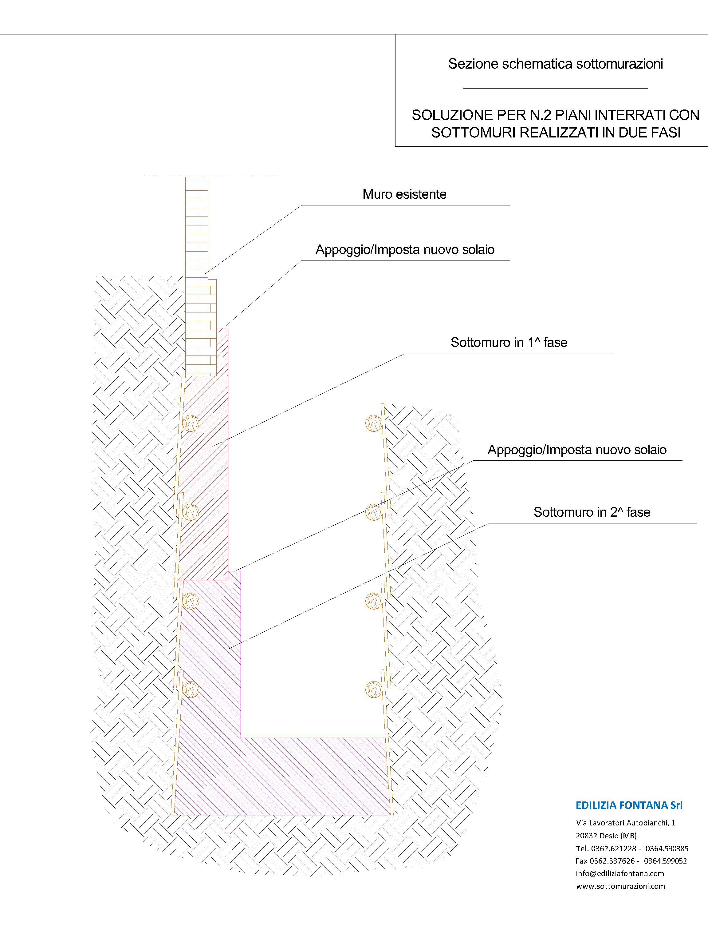 specializzati in sottomurazioni edilizia fontana sottomurazioni e scavi armati edilizia fontana sottomurazioni 06
