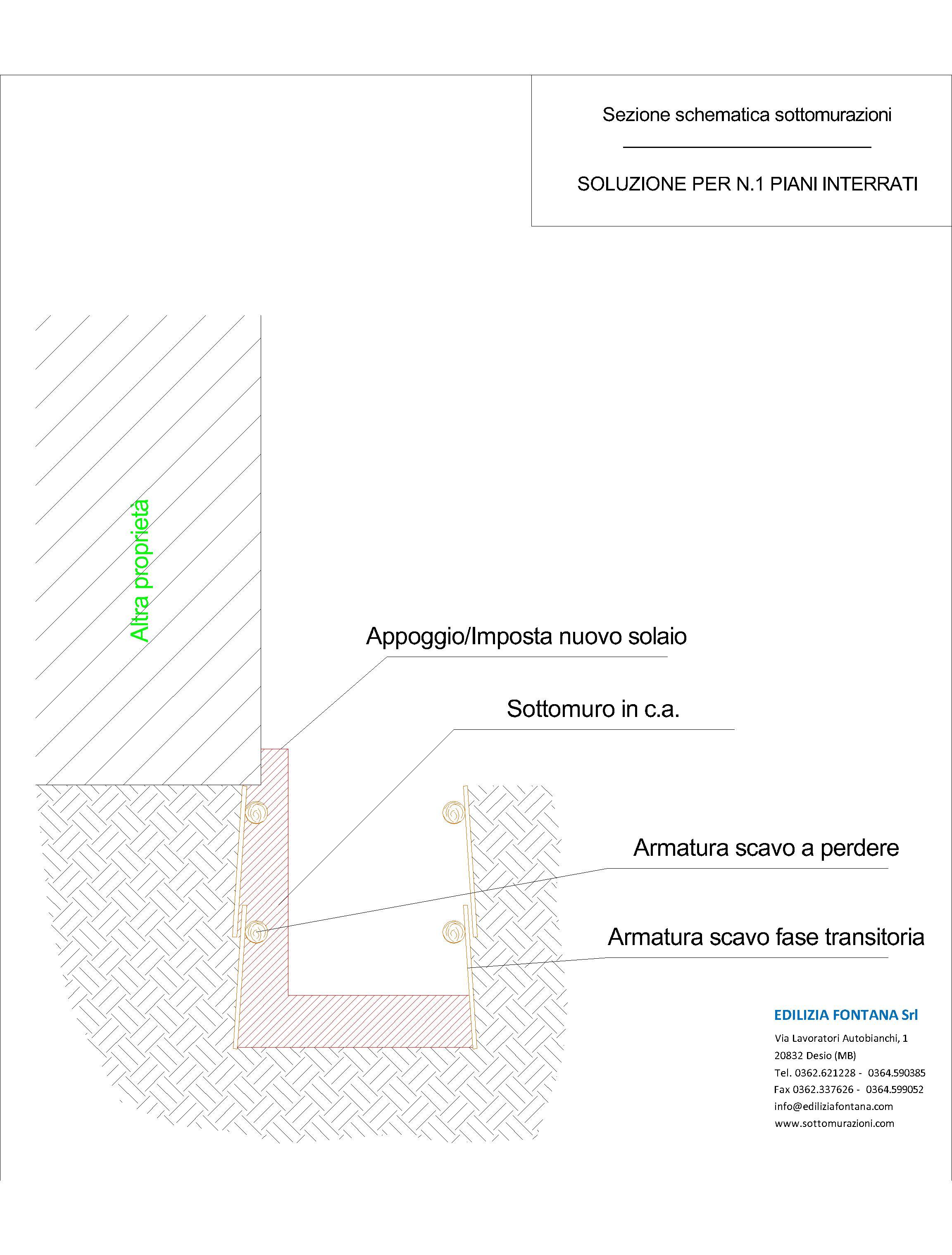 specializzati in sottomurazioni edilizia fontana sottomurazioni e scavi armati edilizia fontana sottomurazioni 05