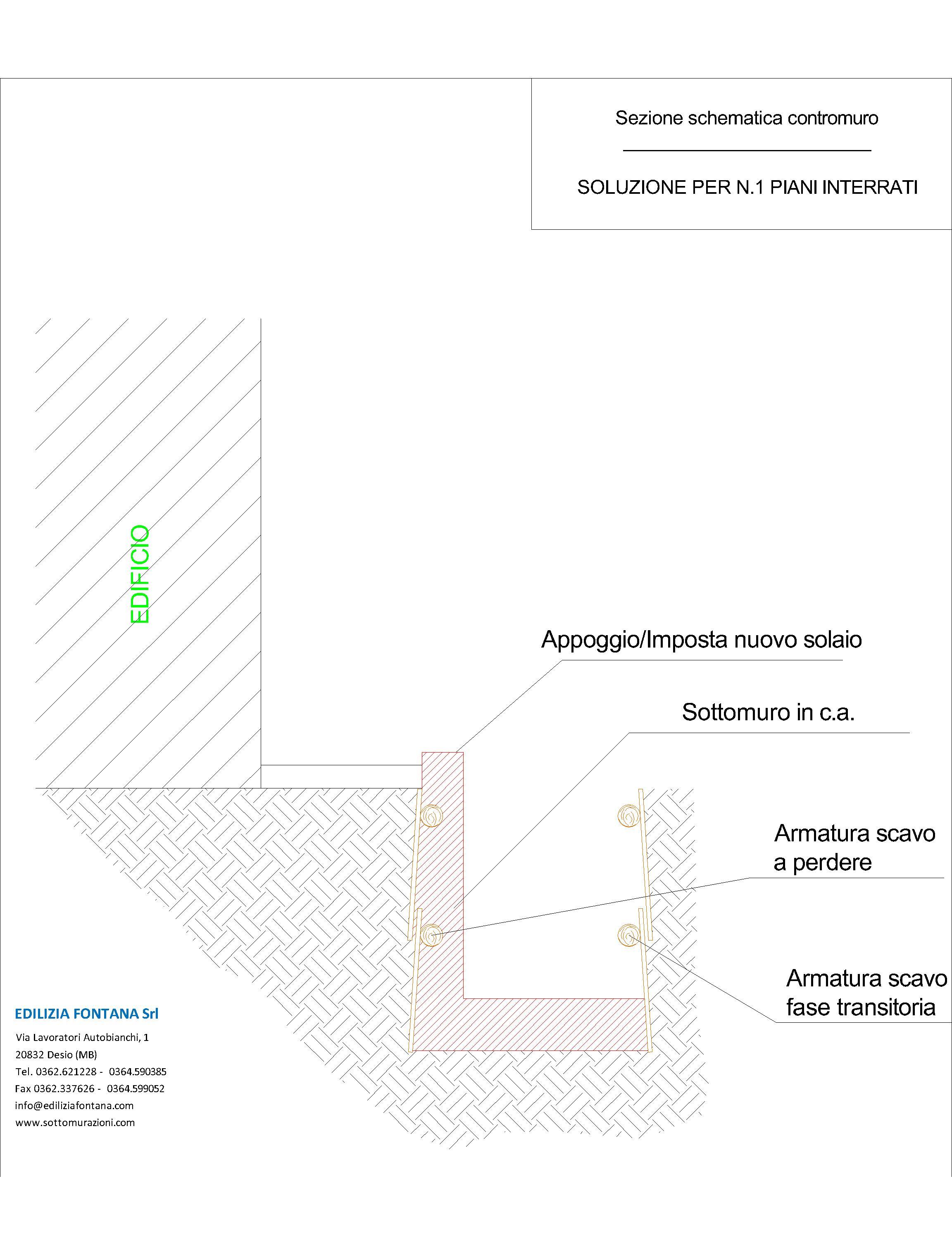 specializzati in sottomurazioni edilizia fontana sottomurazioni e scavi armati edilizia fontana sottomurazioni 04