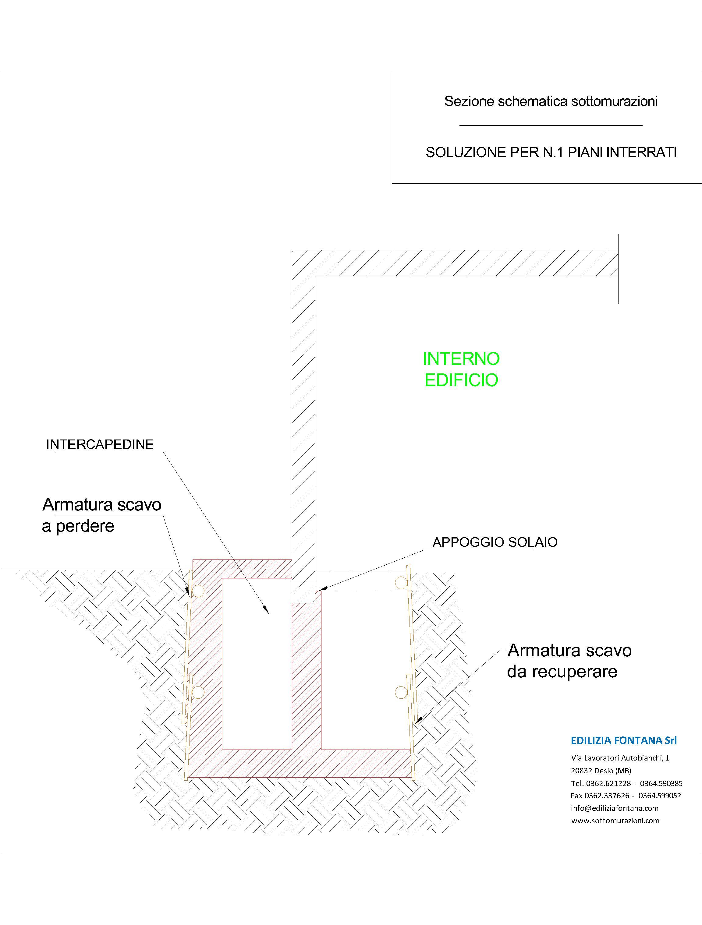 specializzati in sottomurazioni edilizia fontana sottomurazioni e scavi armati edilizia fontana sottomurazioni 03